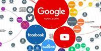 10 سایت برتر دنیا در 2020